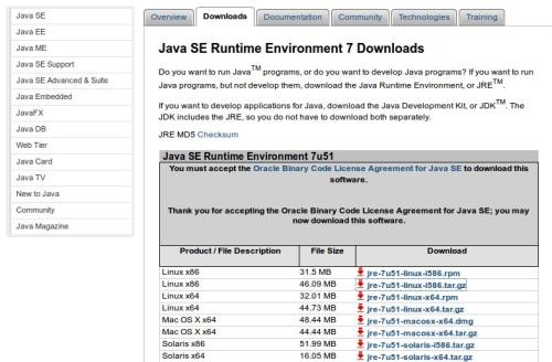 How to install Oracle Java Runtime on Ubuntu 13.10