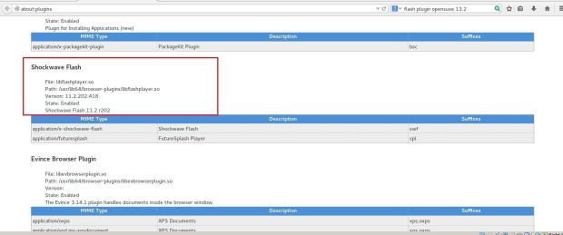 flash plugin on opensuse 13.2
