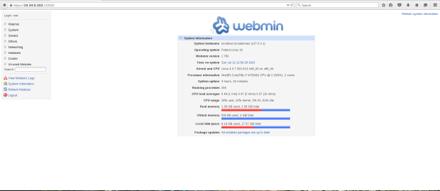 webmin on fedora 22