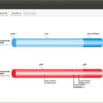 How to create LVM Disk on Ubuntu 17.04